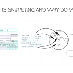 Snippeting: The key to efficient & secure crowdsourcing